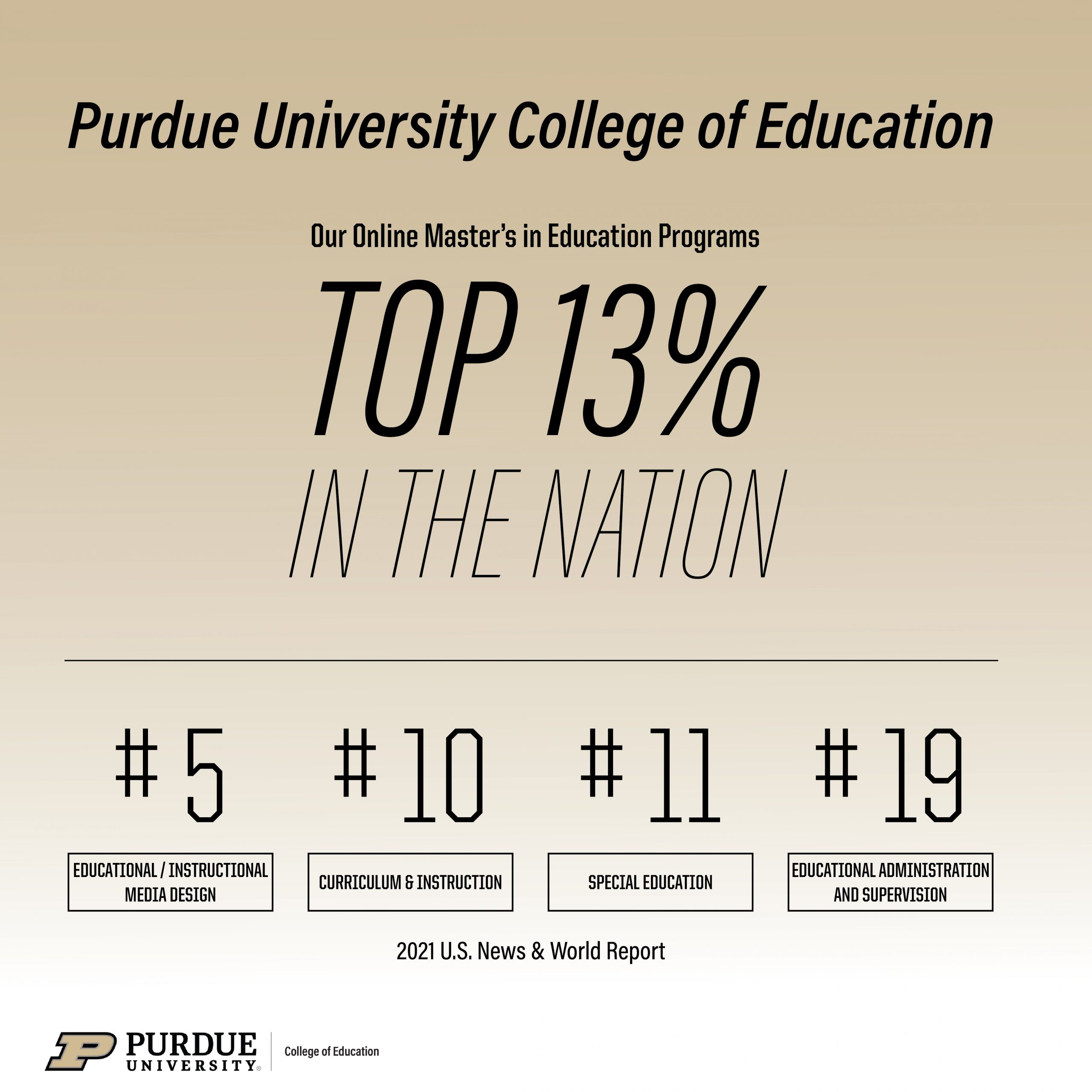 College of Education rankings